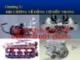 Slide bài  Khái niệm về động cơ đốt trong - Công nghệ 11 - GV.T.M.Châu
